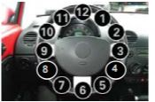 Which is the Safest Steering Wheel Grasp: