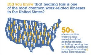 Reduce Hearing Loss and Reduce Costs